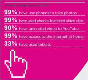 blog - school - teen use of tech